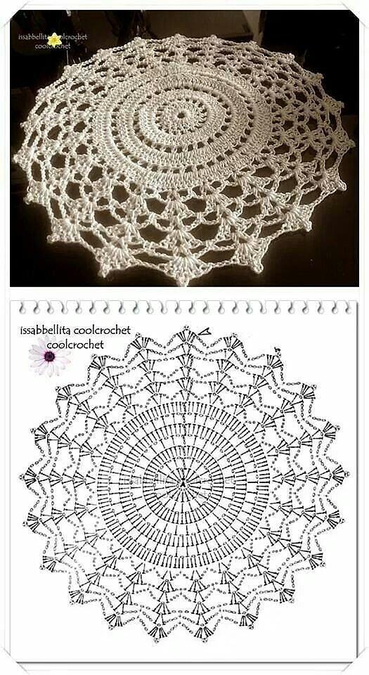 Схема для вязания коврика из полиэфирного шнура