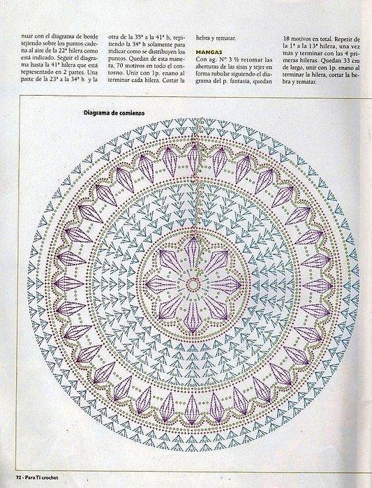 Коврики вязание схемы